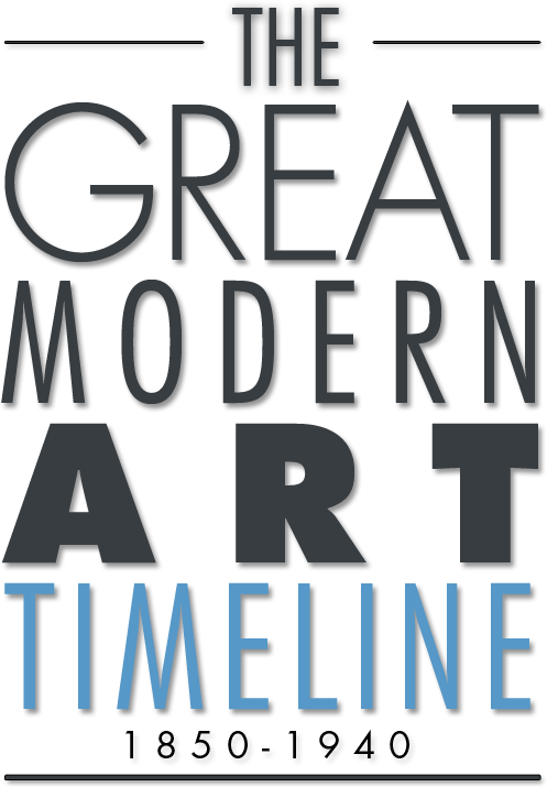The Grand Modern European Art Timeline
